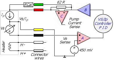 how 5 wire sensors work tech edge wideband o2 sensor wire diagram
