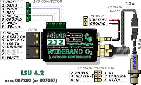 2j2 2j9 wideband unit user manual
