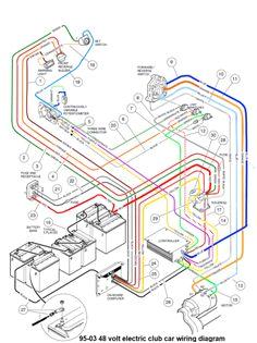 1994 club car wiring diagram
