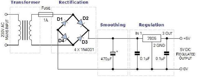 bridge wave rectifier