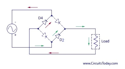 flow of current in full wave rectifier