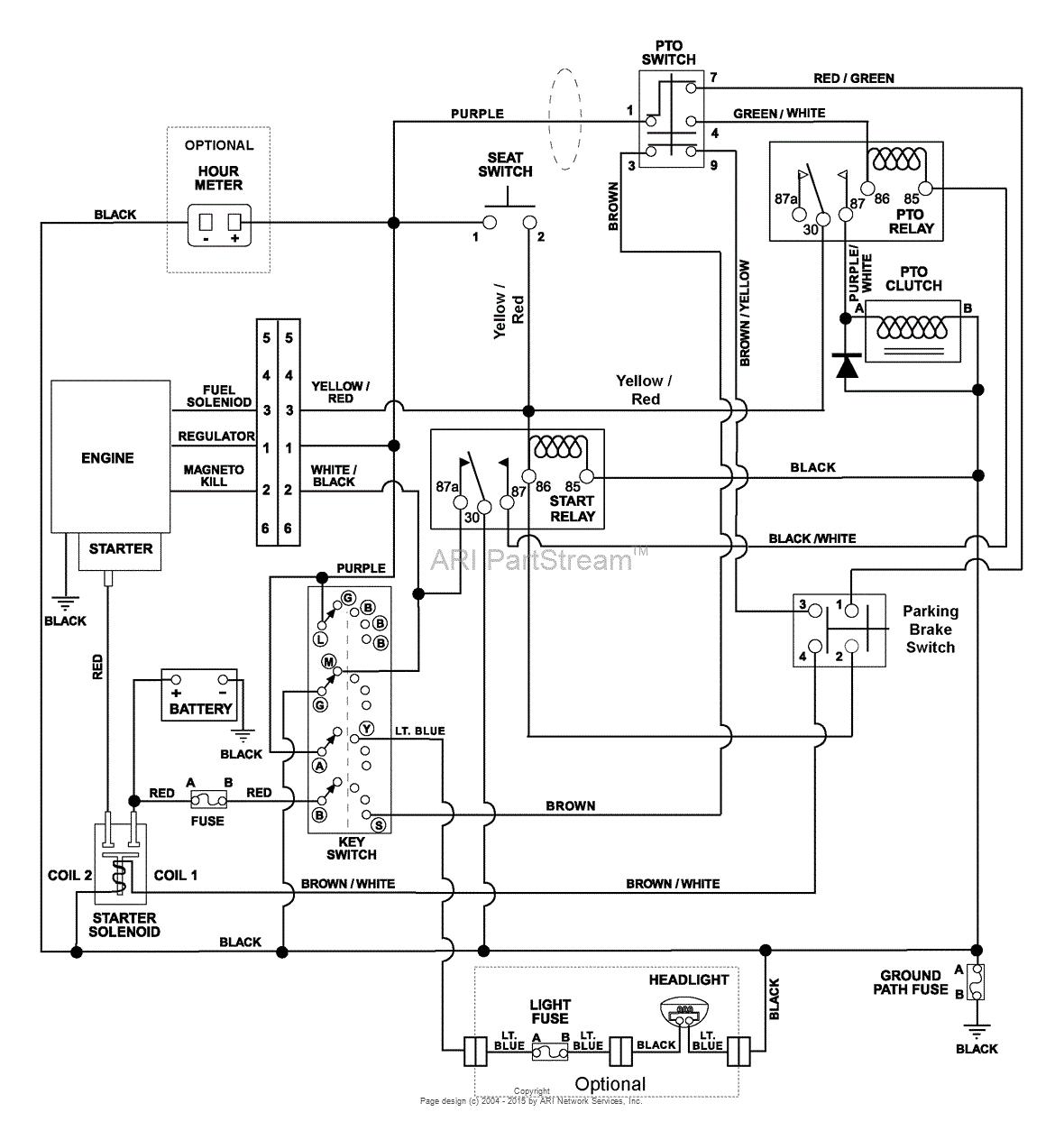 10 hp kohler wiring diagram 1 wiring diagram sourcekohler 23 hp wiring diagram wiring diagram data