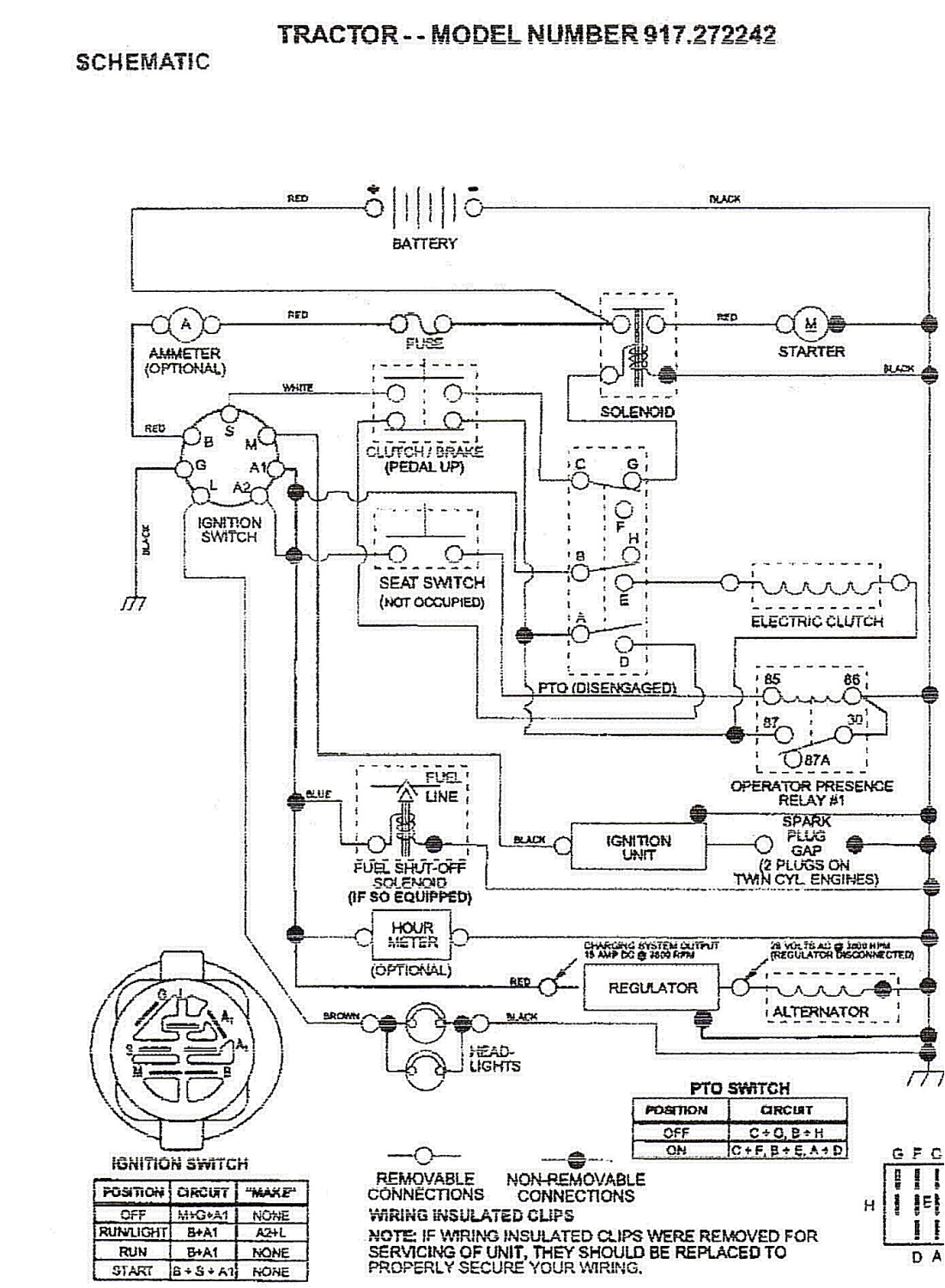 20 hp briggs and stratton wiring diagram just another wiringwiring diagram for briggs and stratton 1