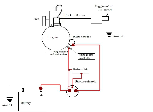 briggs engine wiring diagram
