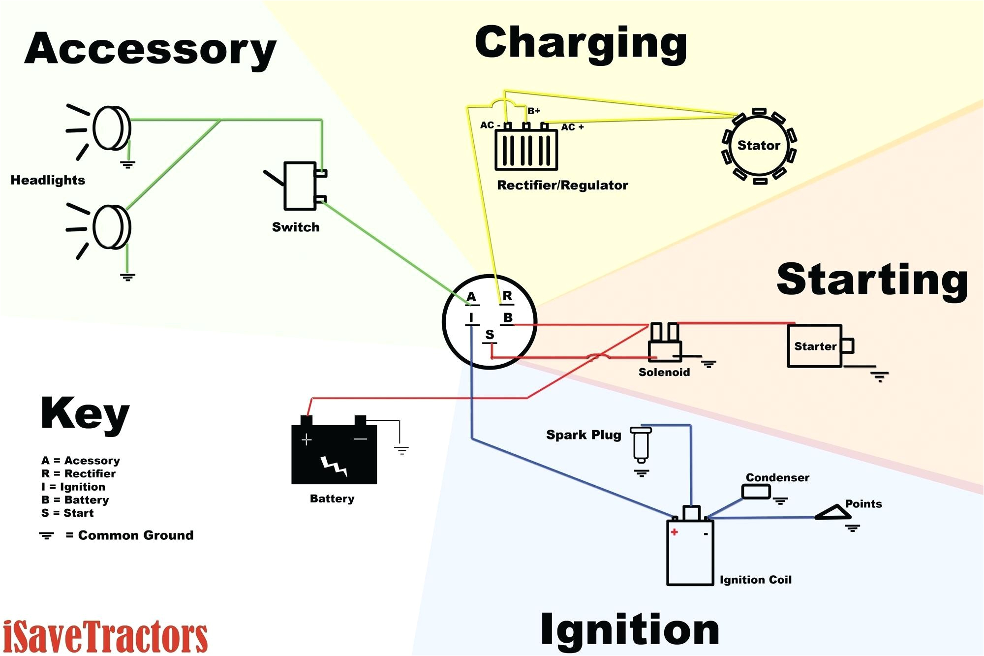wiring diagram for key switch on briggs wiring diagram used briggs and stratton ignition system diagram