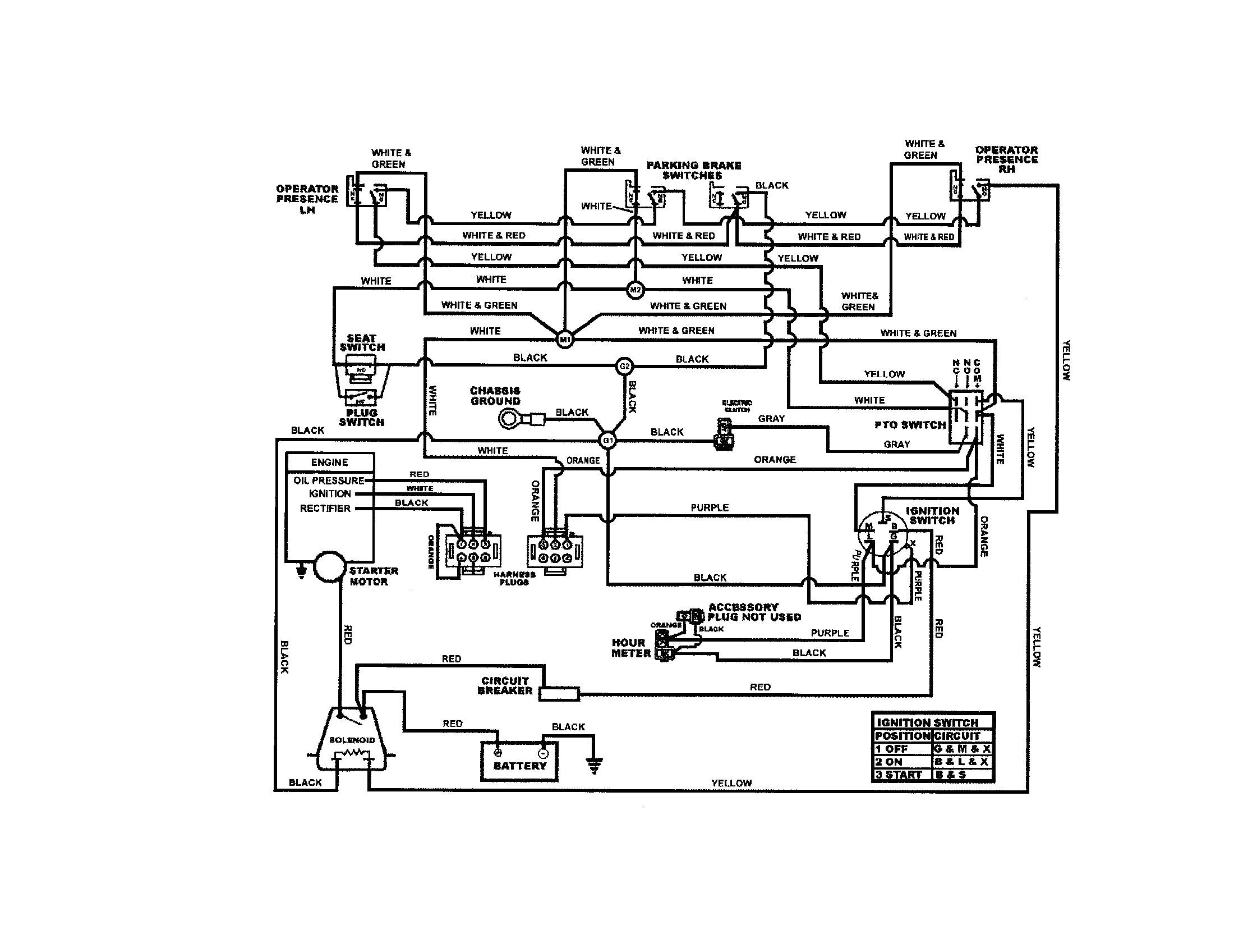 briggs and stratton ignition coil wiring diagram beautiful briggs and stratton wiring diagram car tuning data schema