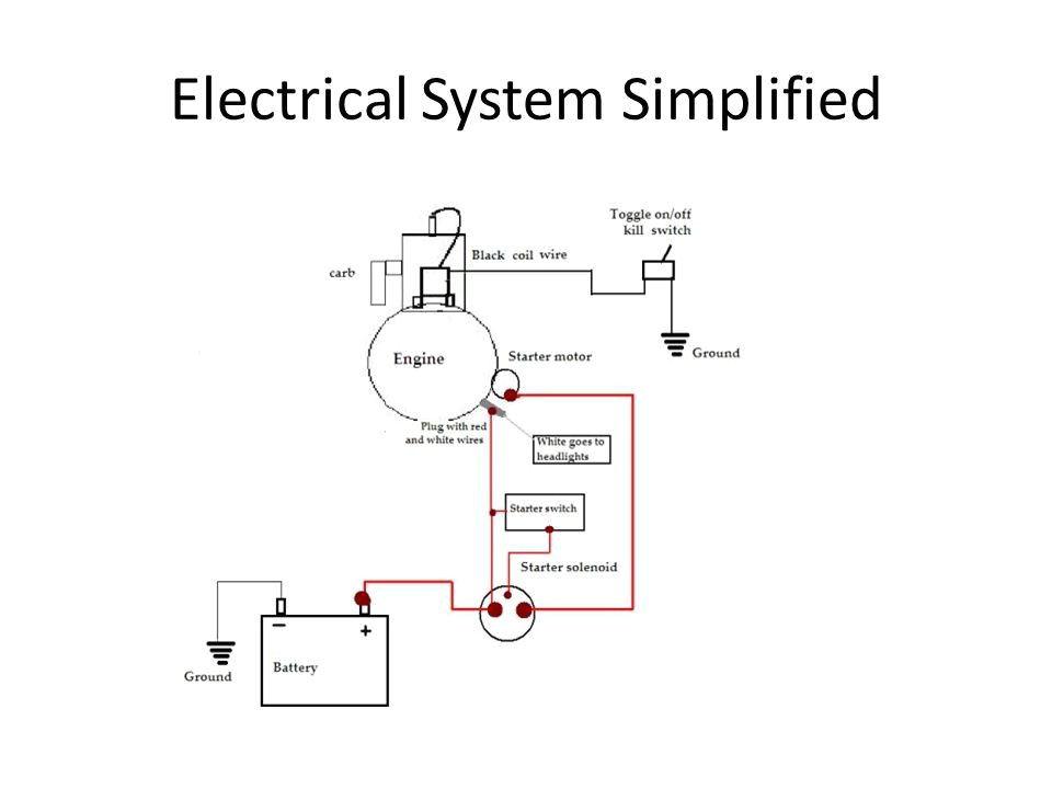 briggs and stratton magneto wiring diagram elegant briggs and stratton ignition coil wiring diagram inspirational
