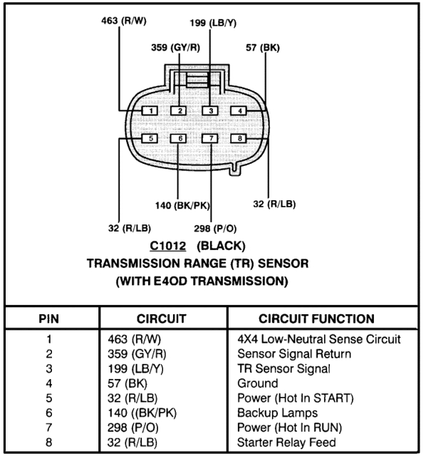 ford e40d neutral safety switch wiring diagram data wiring diagram e4od wiring diagram ford bronco forum