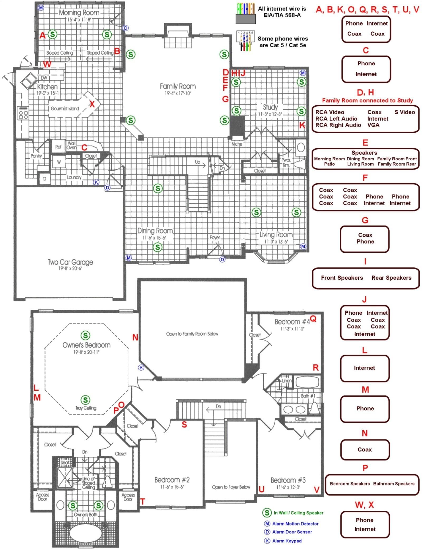 home wiring schematics wiring diagram toolbox electrical building wiring diagram pdf building electrical diagram