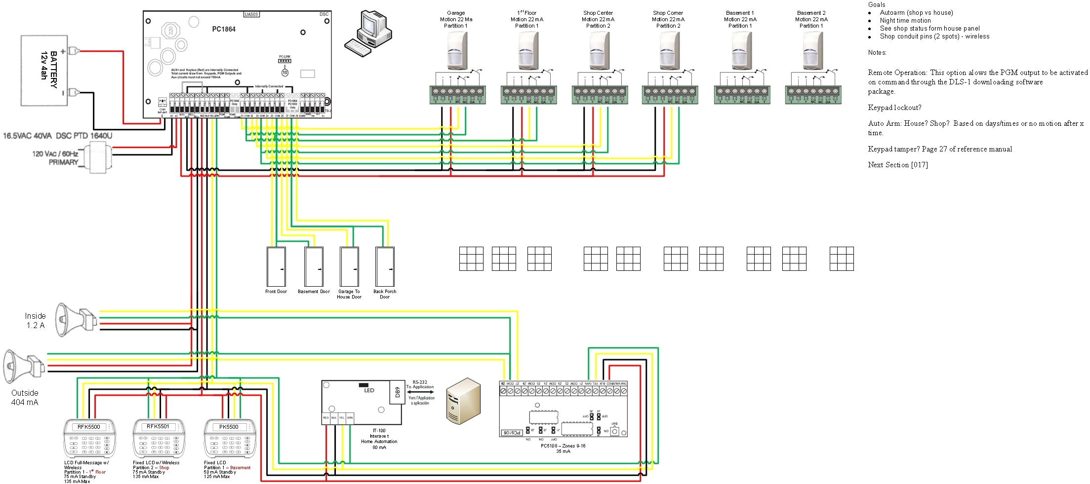 home security wiring ideas wiring diagram post security cameras wiring diagrams security system wiring diagrams diagram