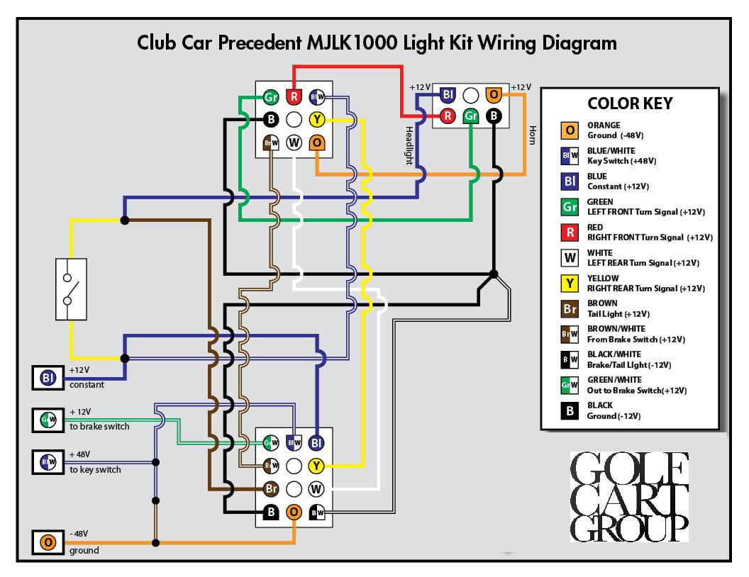 auto wiring diagram free wiring diagram free online vehicle wiring diagrams car electrical wiring free diagrams