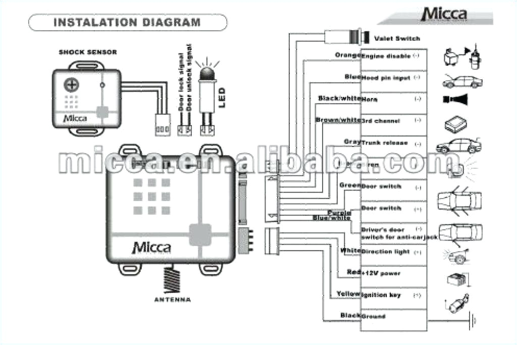 security alarm wiring diagram alarm wiring wiring diagram schematics alarm wiring wiring diagram detailed alarm install