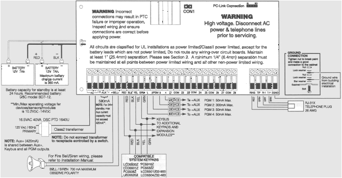 Burglar Alarm Control Panel Wiring Diagram Example Dsc Security System Burglar Alarm System