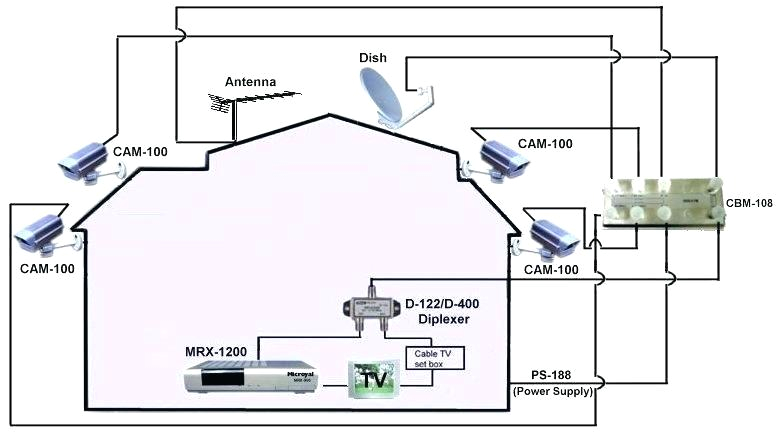 installing cable tv wiring wiring diagram image wiring diagram for cable tv home cable wiring installation