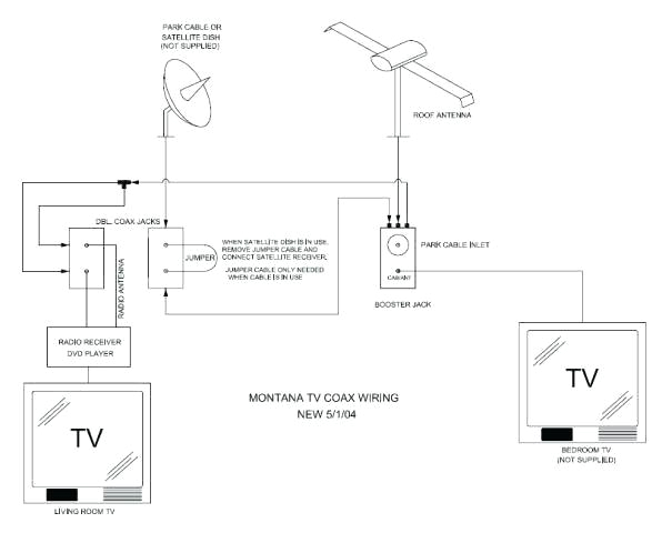tv wiring diagrams control wiring diagram wiring your home for cable tv tv wiring diagrams schema