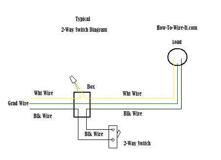 wiring a 2 way switch wiring diagram also 3 way switch position wiring harness wiring