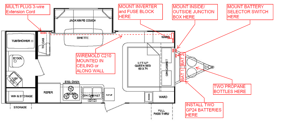 rv travel trailer electrical schematic wiring diagram rv travel trailer electrical schematic