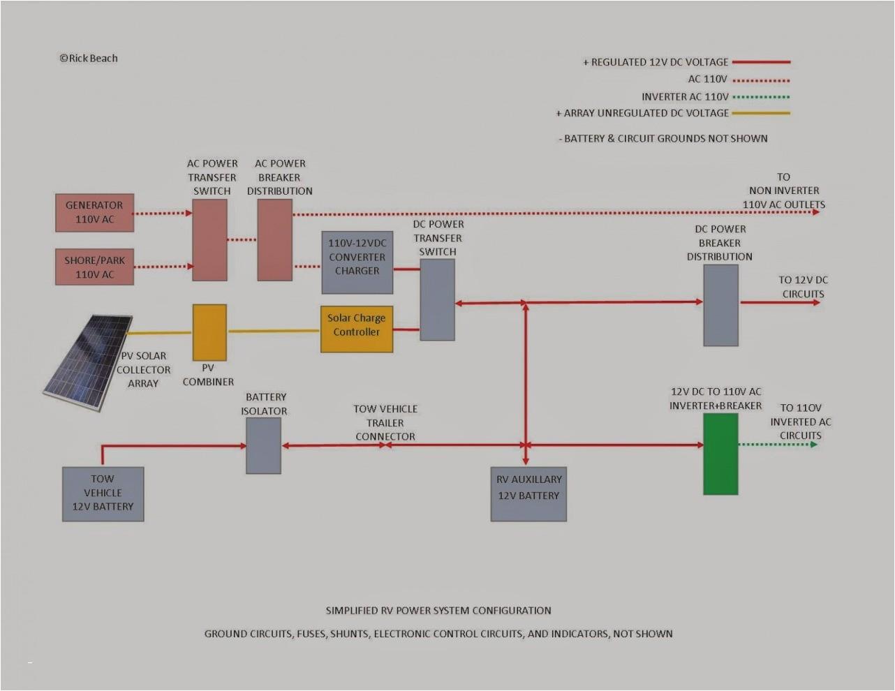 rv park wiring diagram wiring diagram paper wiring diagram for rv holding tanks wiring library rv