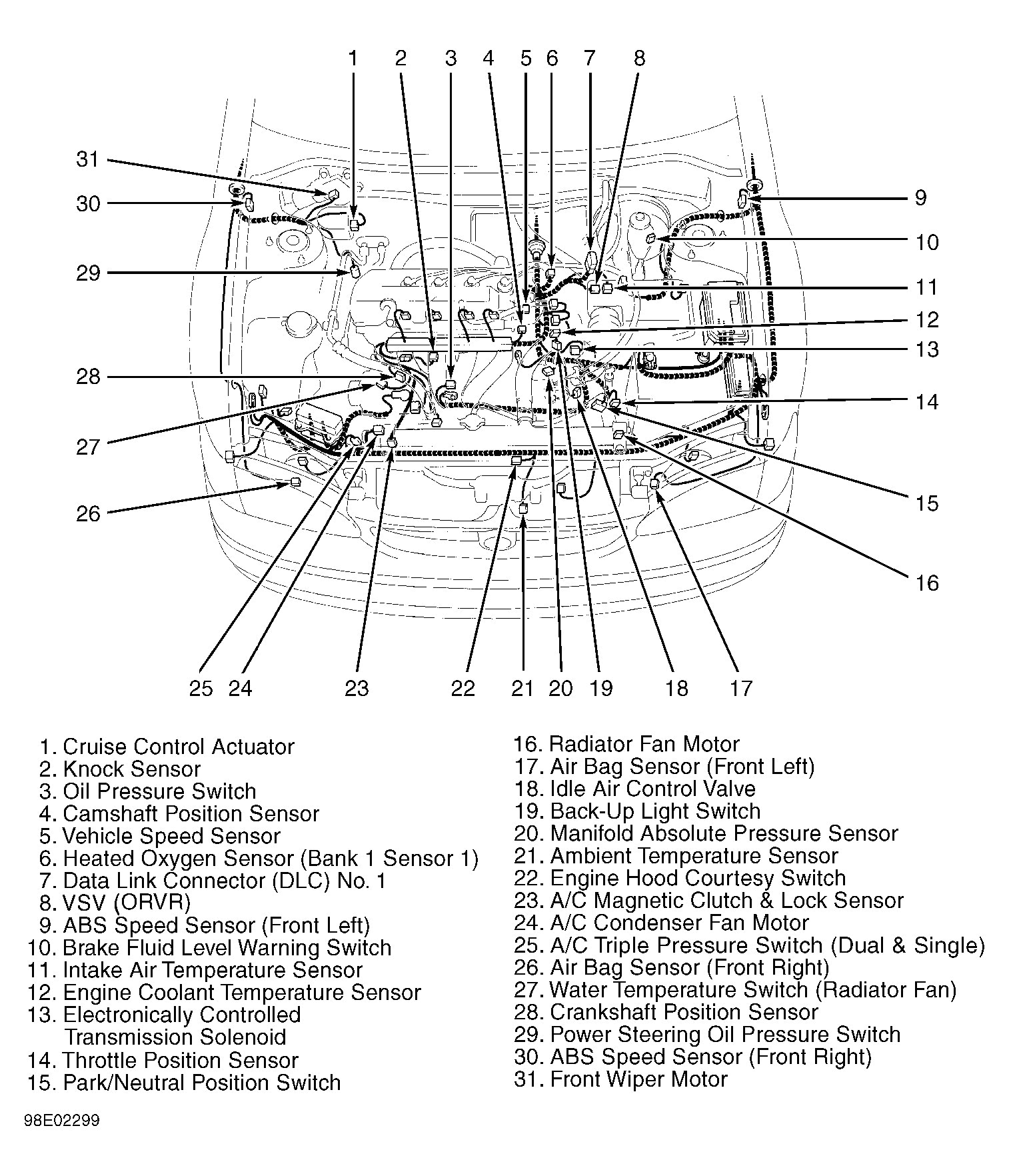 camshaft sensor wiring diagram fresh corolla wiring diagram valid 1999 toyota corolla parts diagram new