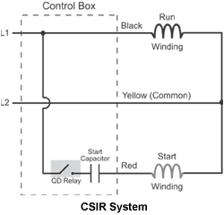 Capacitor Start Capacitor Run Motor Wiring Diagram Csir Vs Cscr What S the Difference Franklin Aid