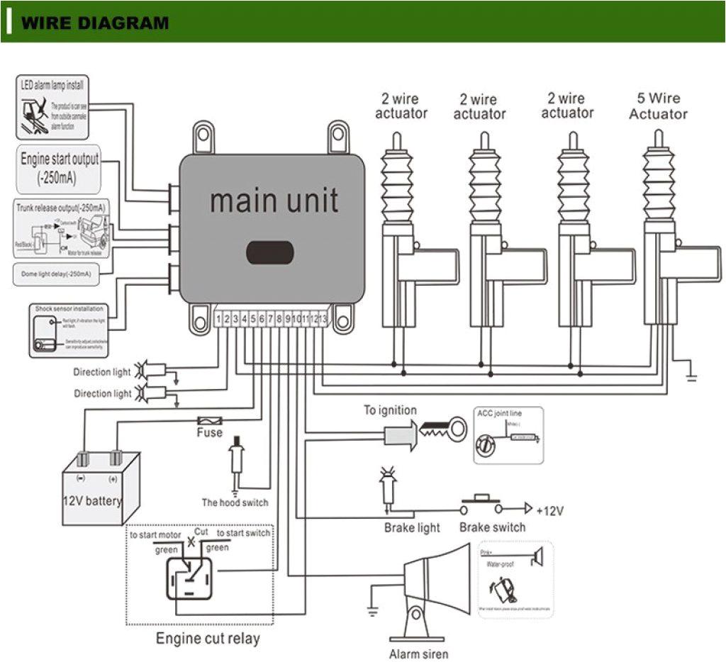 alarm install guide car alarm wiring car alarm wiring guide car aftermarket alarm wiring diagram auto alarm wiring diagram