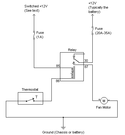 wiring diagram for auto electric fan wiring diagrams konsult auto electrical relay wiring
