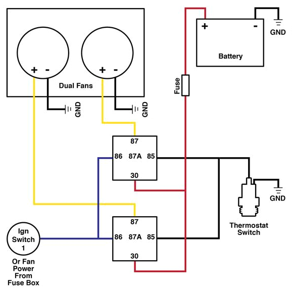 in automotive wiring volvo tagged cooling fan electrical circuit dual cooling fan wiring diagram hot rod