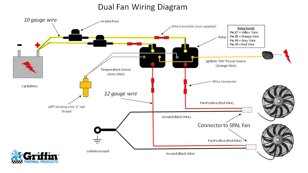 painless wiring fan relay diagram wiring diagrams painless ls wiring diagram for dual fans