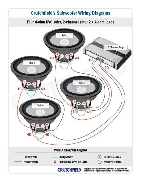 car audio simple set up google zoeken