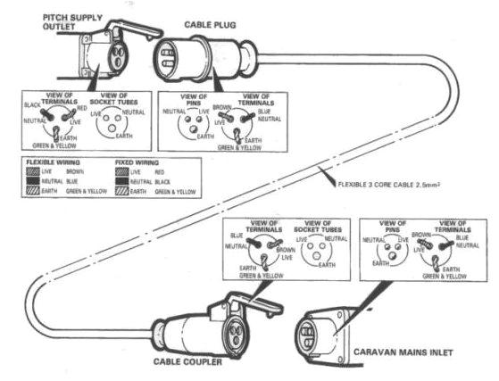 16 amp plug wiring diagram uk wiring diagram id wiring diagram 16 amp plug