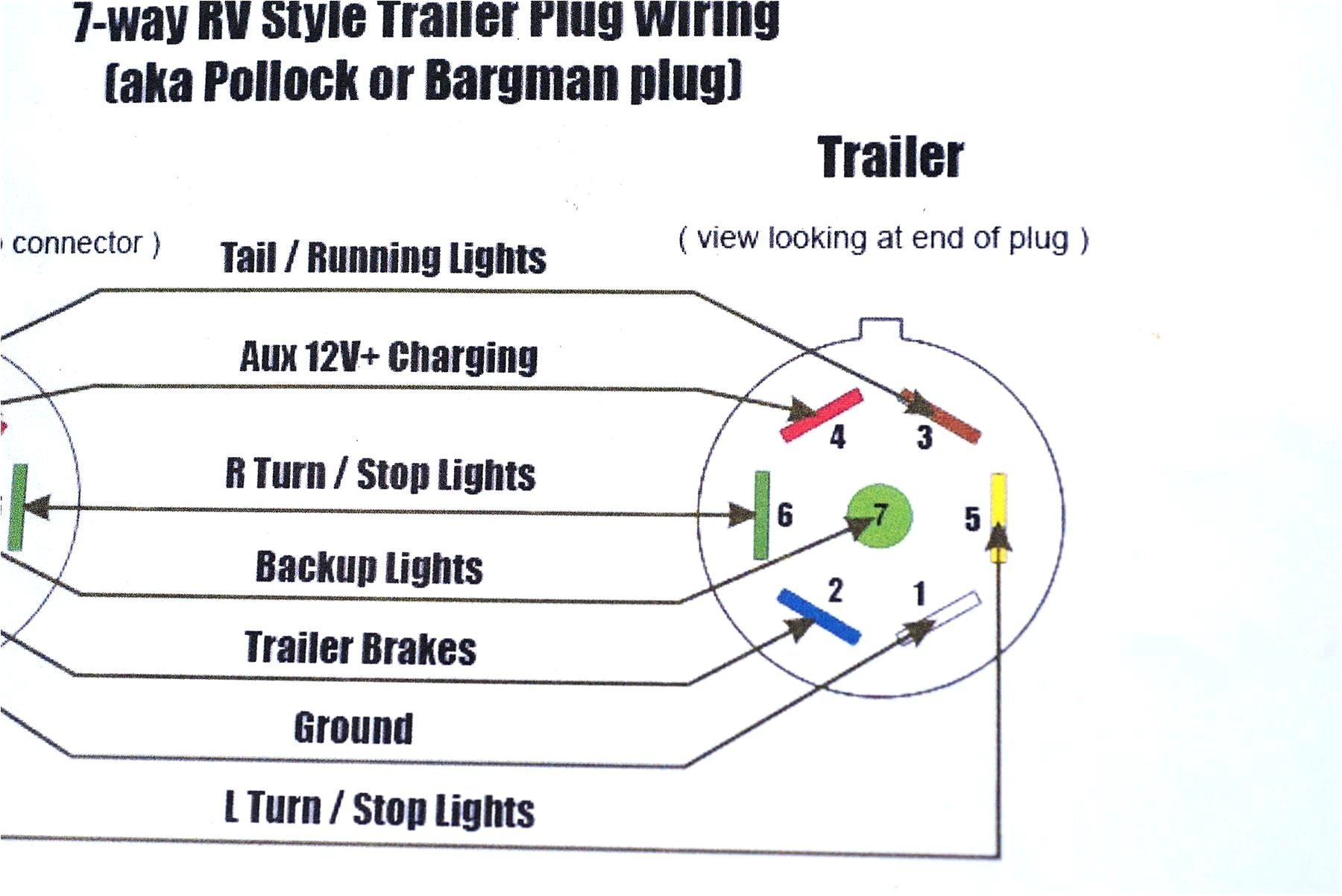 wiring diagram trailer connector fresh diagrams 7 pole 6 prong and pin of rv style plug 0 png