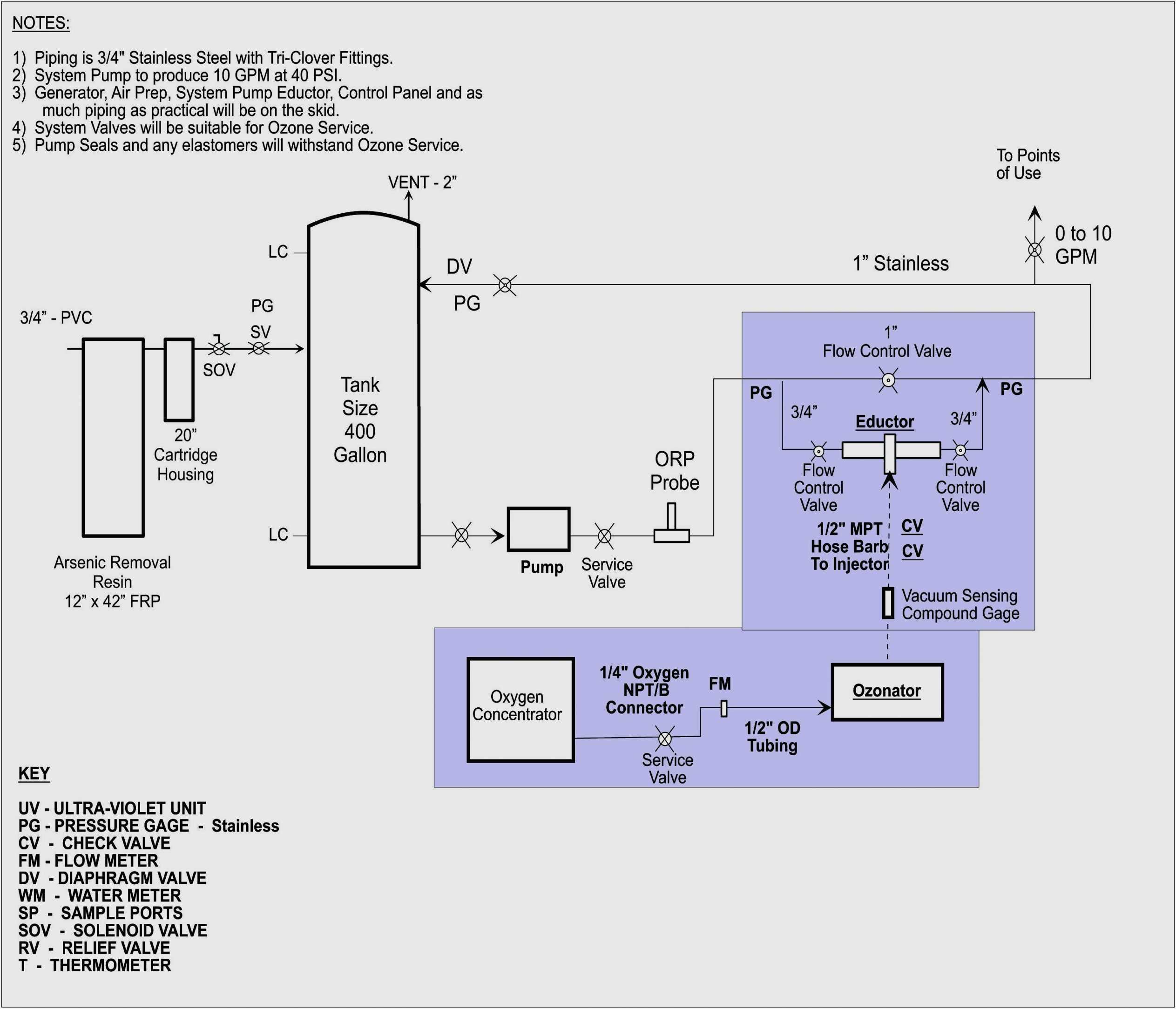 Caravan towing Plug Wiring Diagram Caravan towing Plug Wiring Diagram Wiring Diagrams