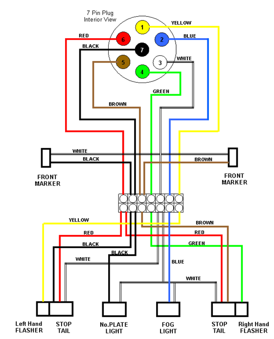 trailer wiring diagram road lights 12n from western towing