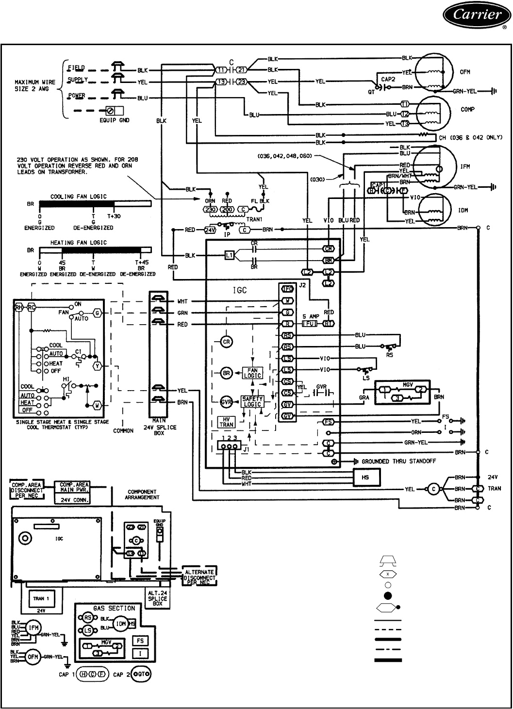 rooftop unit schematic wiring diagram carrier unit wiring wiring diagram showcarrier wiring diagrams wiring diagram ame