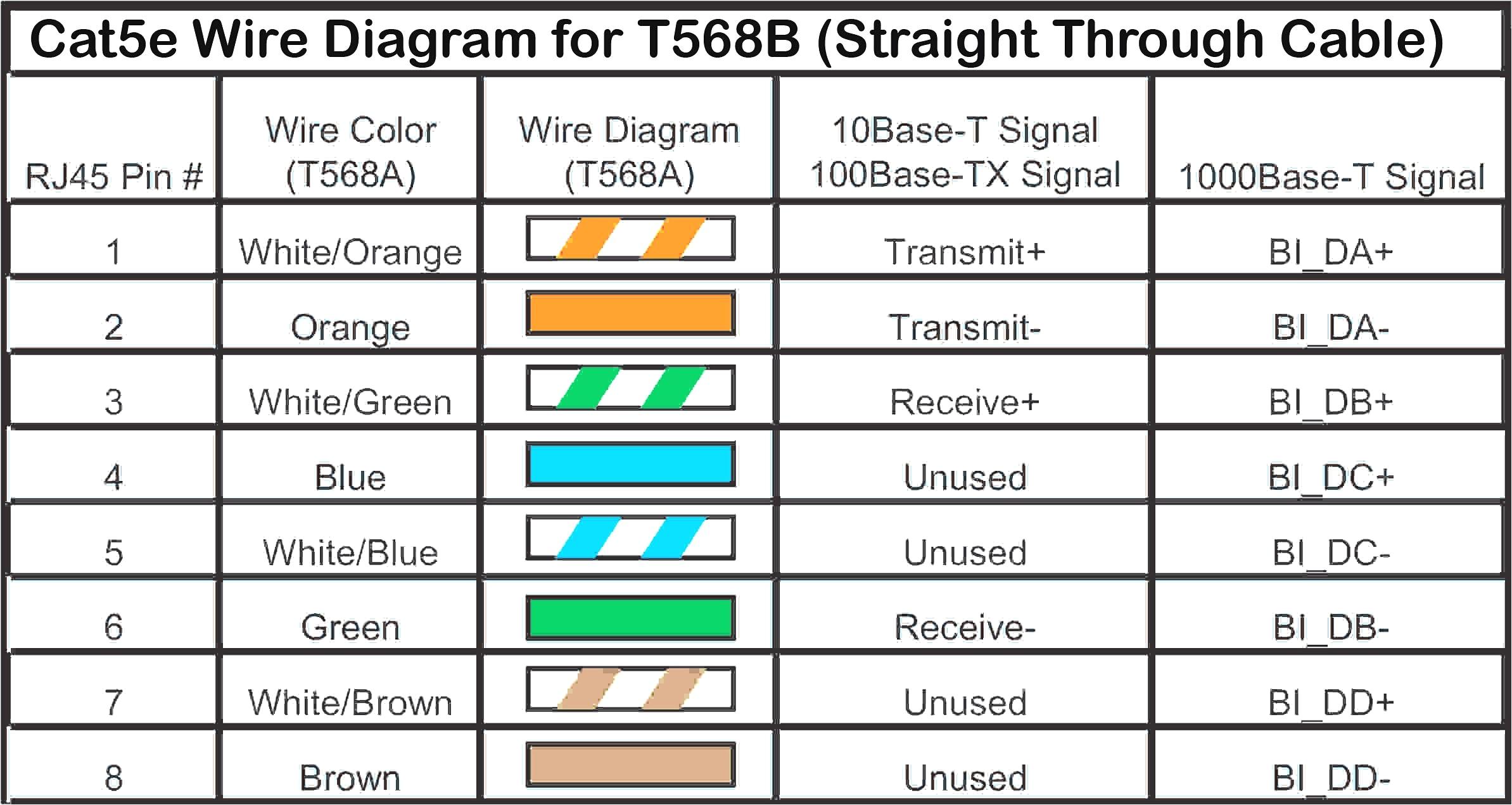 cat 5 wiring diagram for phone wiring diagram world