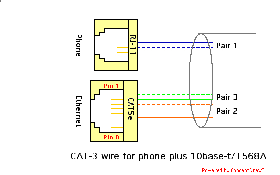 cat 3 wiring diagram wiring diagram expertcat 3 jack wiring wiring diagram operations cat 3 cable