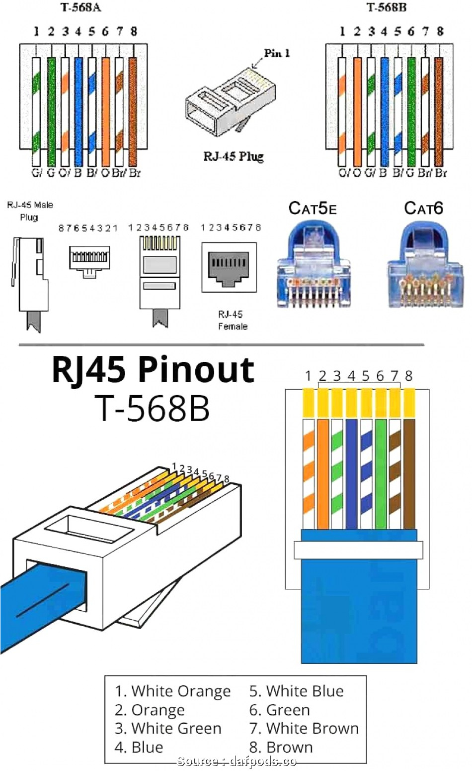 ethernet cable wiring diagram cat6 wiring diagram gigabit ethernet valid cable of network 5e pinout diagram cat5e ethernet cable wiring diagram 43 53544 jpg