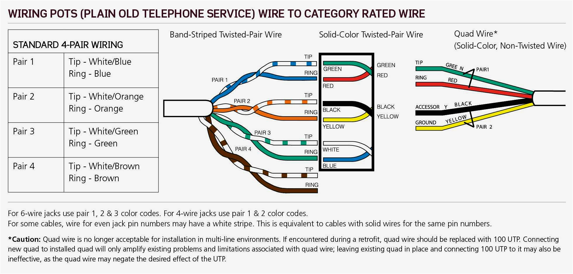 cat 5 to dual rj11 wiring diagram free picture wiring diagram expert cat5 to rj11 wiring diagram cat5 to rj11 wiring diagram
