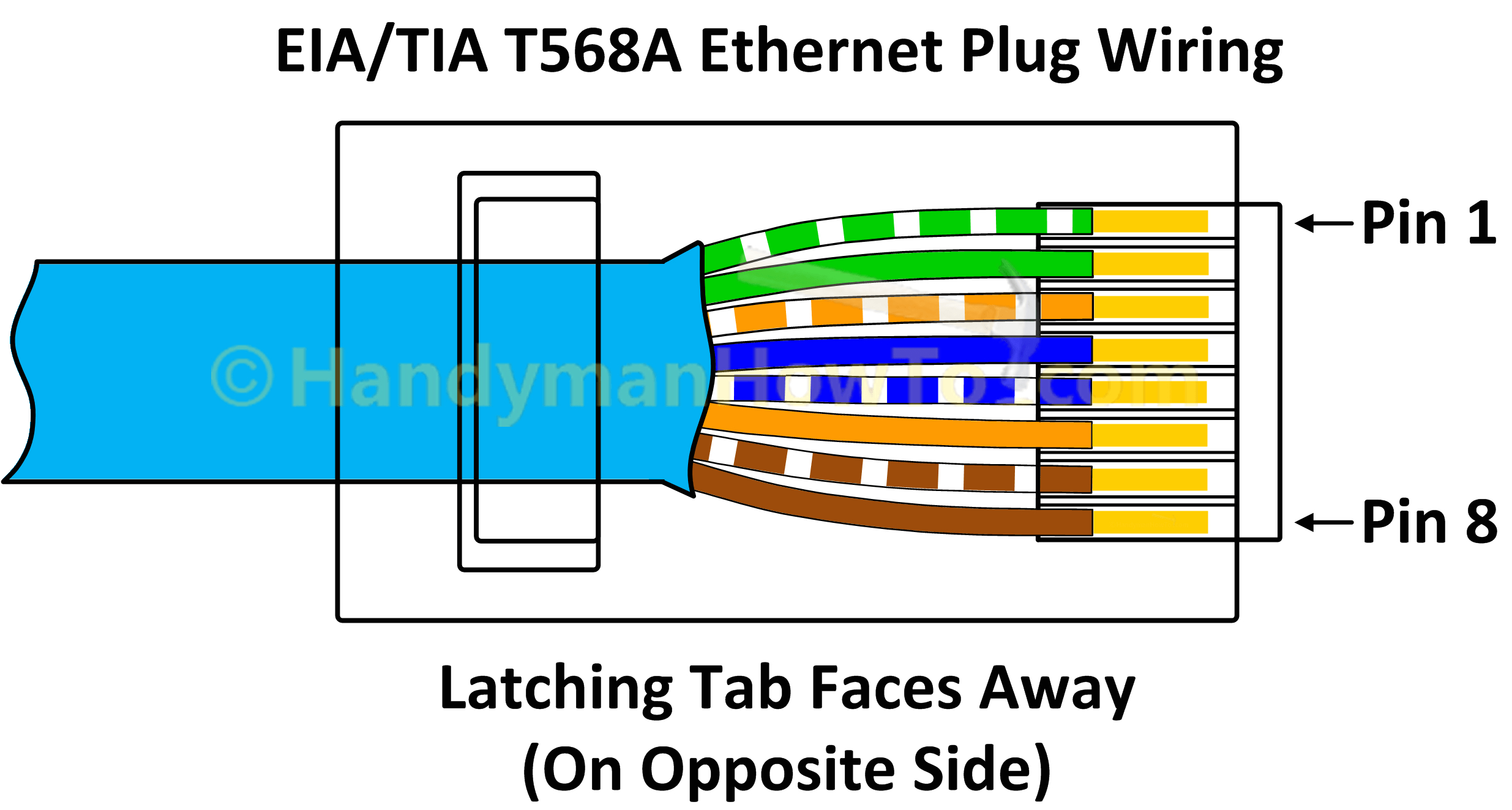 how to make an ethernet network cable cat5e cat6 rj45 ether cable wiring diagram