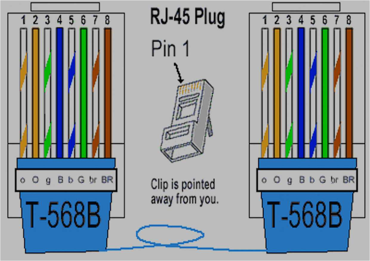 cat 5 wiring diagram 568b wiring diagramscategory 5 cable diagram data diagram schematic cat 5 wiring
