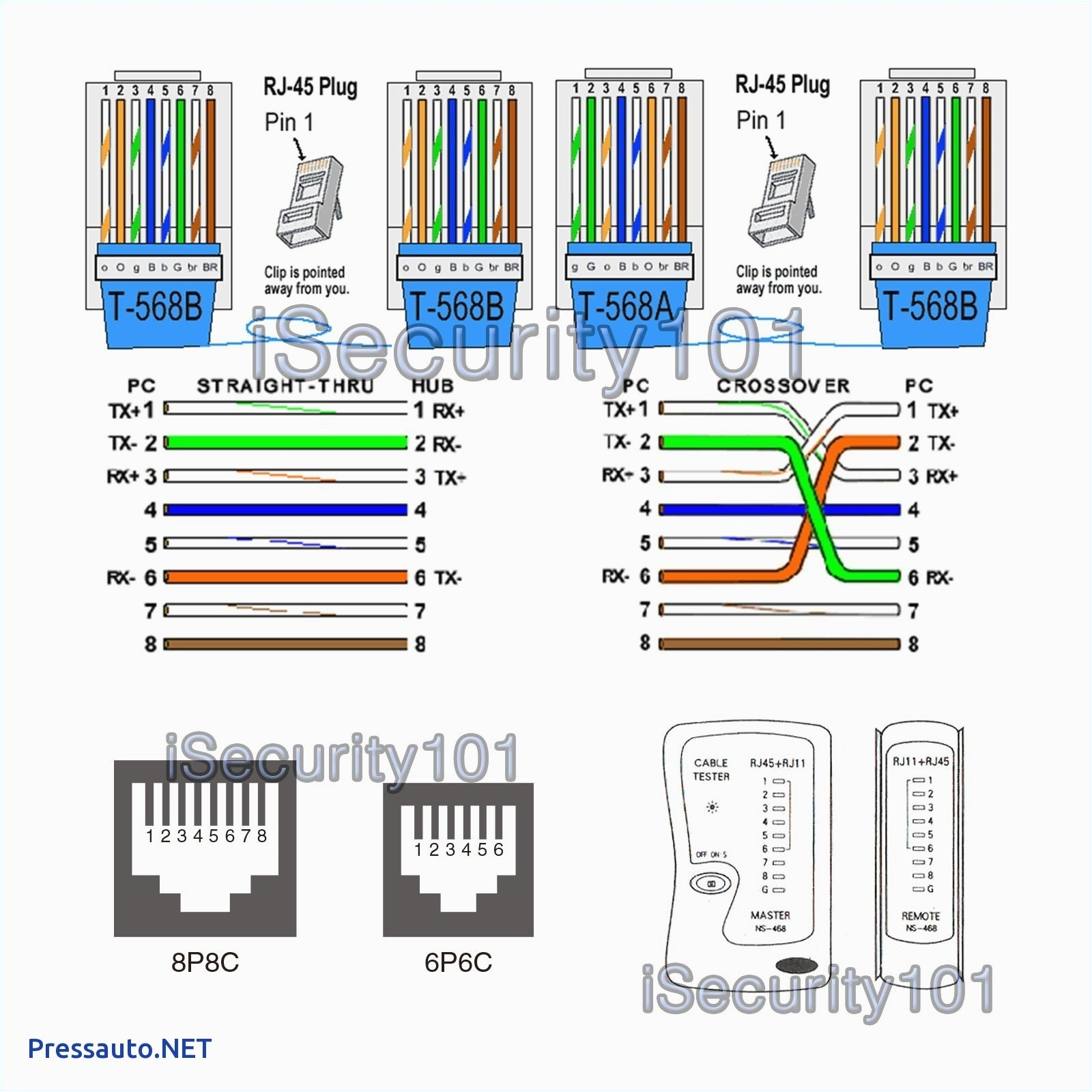 Cat6 Crossover Cable Wiring Diagram Ethernet Ab Wiring Diagram Wiring Diagram Rows