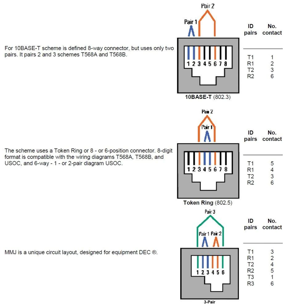 rj11 wiring color diagram wiring diagram yes rj11 wiring diagram diagram on rj 11 4 pair