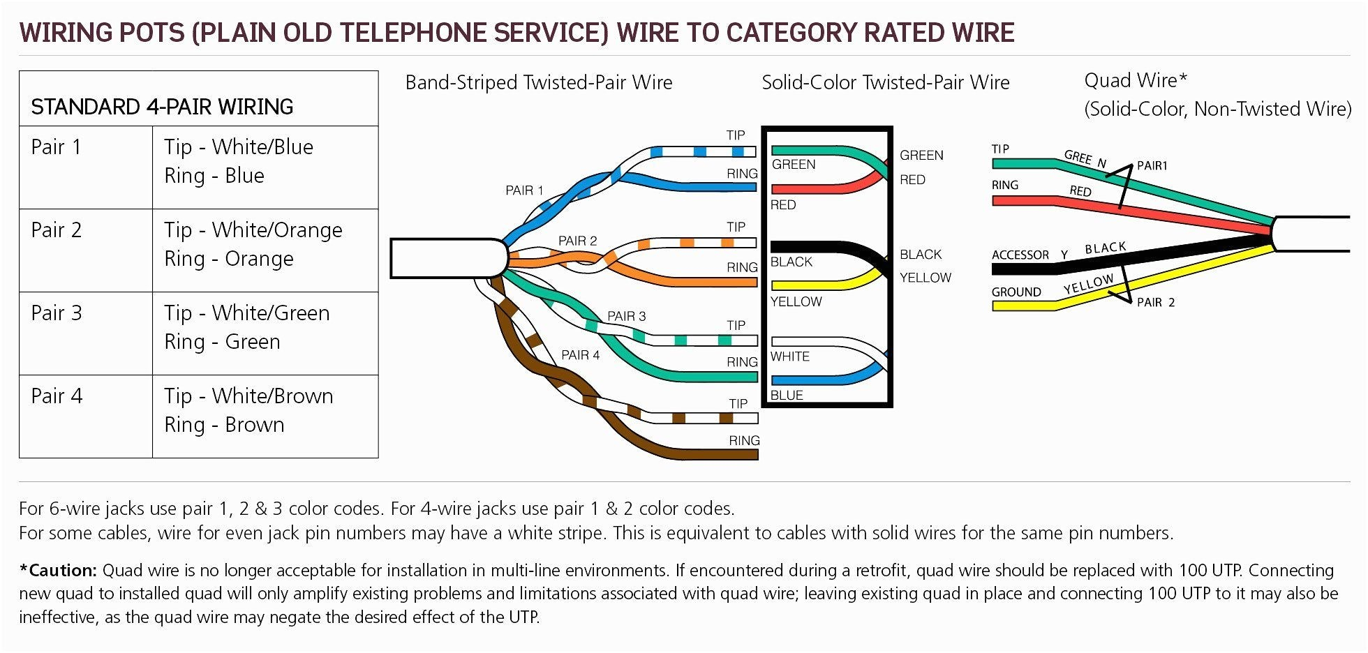 usb wire diagram awesome rs232 to rj45 wiring diagram reference 2019hdmi to rj45 wiring diagram