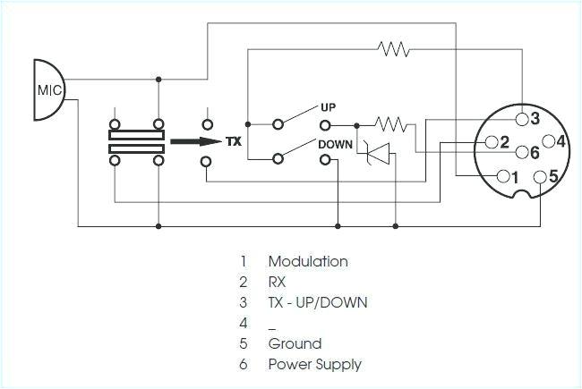 cb radio wiring wiring diagram cb radio wiring diagram wiring diagram centre mix cb radio mic