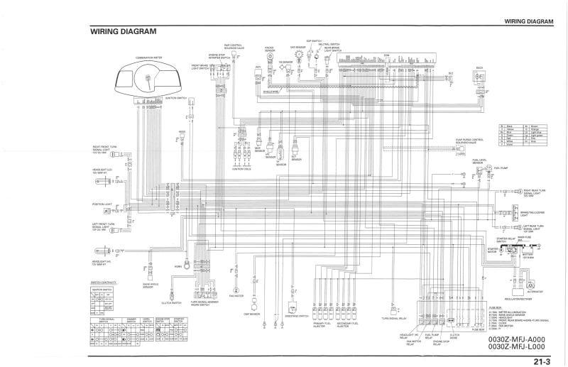 Cbr 600 F4 Wiring Diagram Honda Cbr Wiring Diagram Wiring Schematic Diagram 133