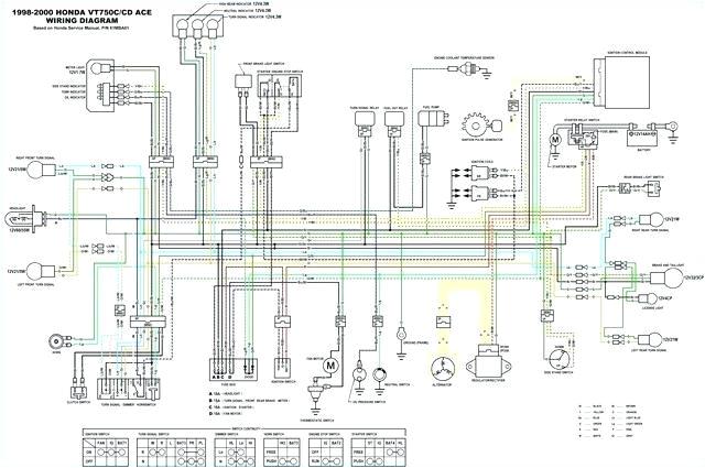 2006 honda cbr600rr headlight wiring diagram cbr 600 06 portal o full size of 06 honda