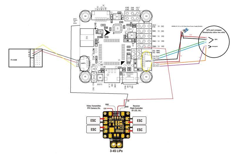 omnibus f4 pro v2 wiring jpg
