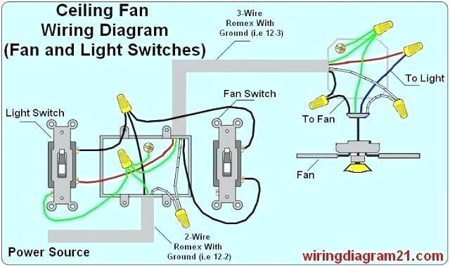 wiring diagram for ceiling fan with capacitor best luxury 4 wire