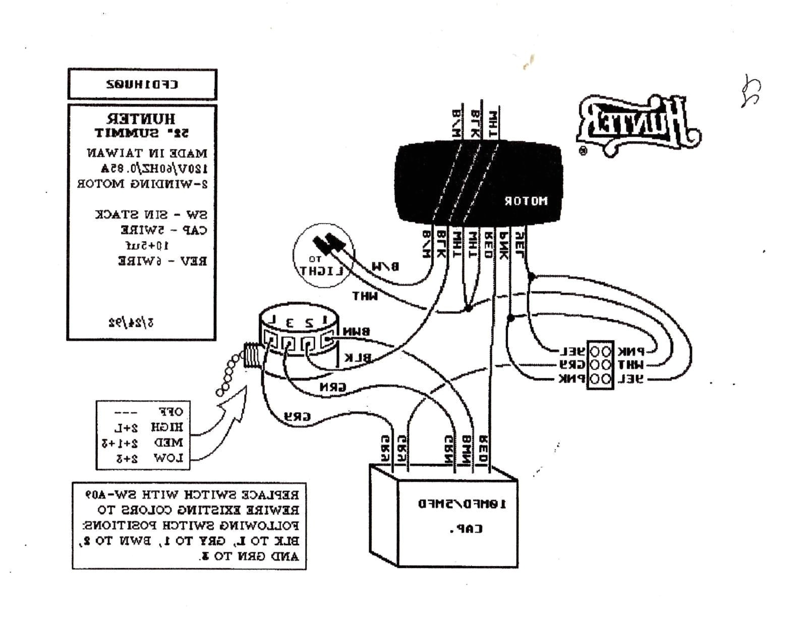 Ceiling Fan Diagram Wiring Thomasville Ceiling Fan Wiring Diagram Wiring Diagram View