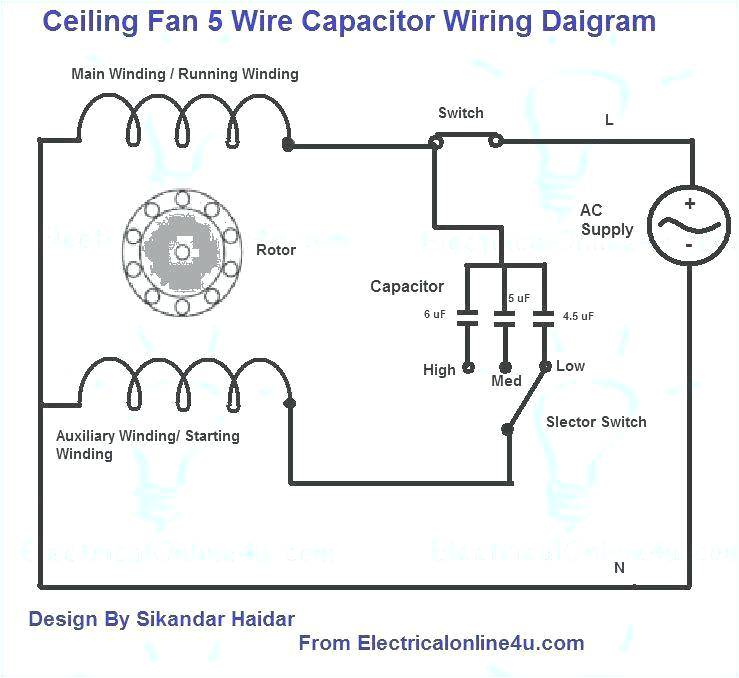 5 wire capacitor wiring diagram wiring diagrams bib 5 wire capacitor wiring diagram source 5 wire ceiling fan